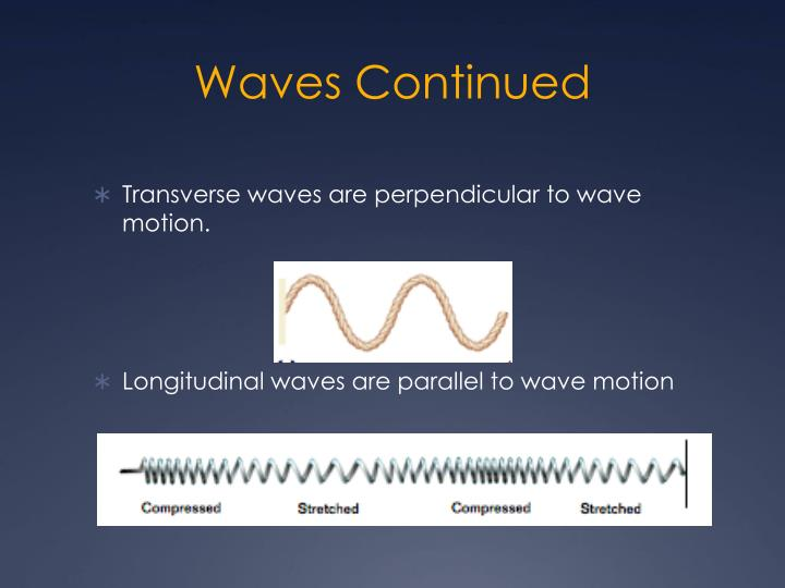 Waves Continued
