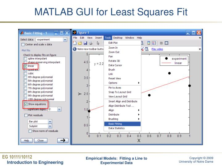 MATLAB GUI for Least Squares Fit