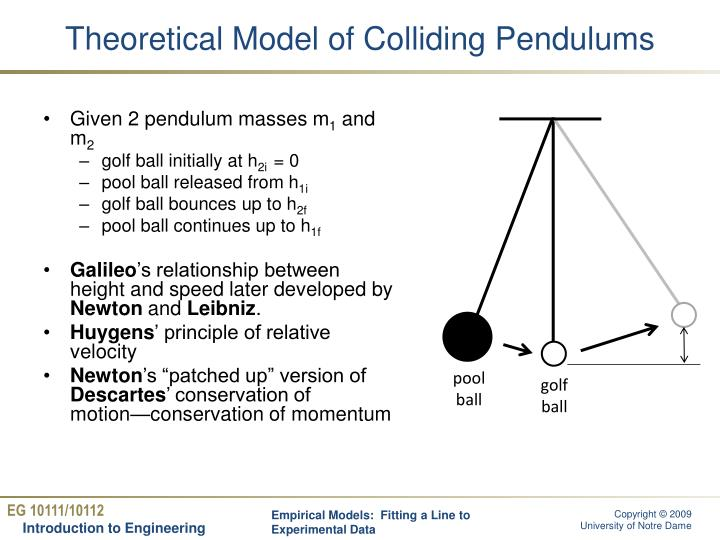 Theoretical Model of Colliding Pendulums