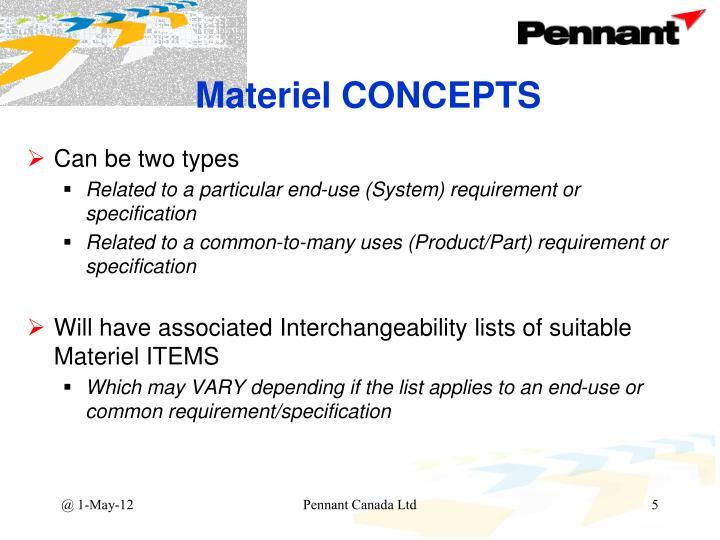 Materiel CONCEPTS
