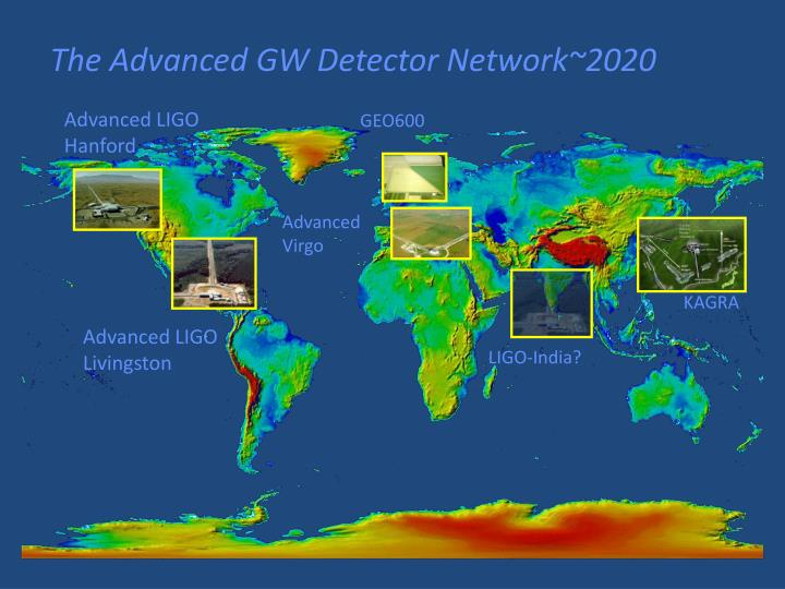 The Advanced GW Detector Network~2020