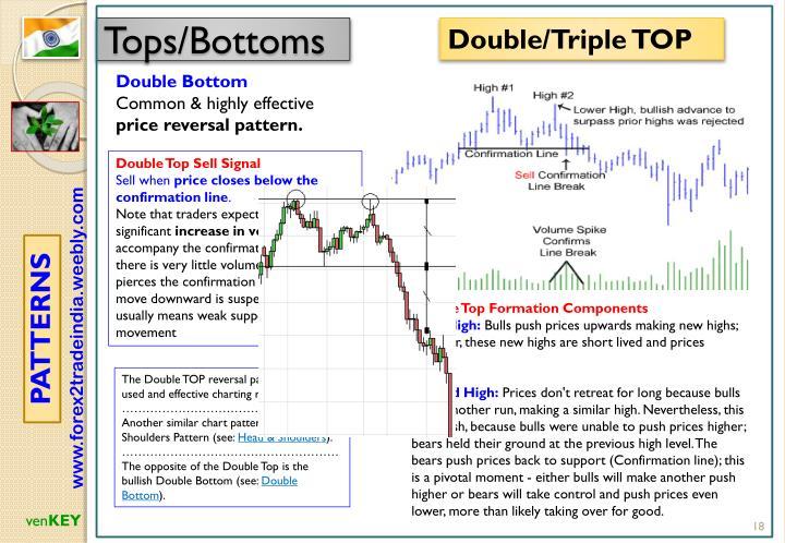 Double/Triple TOP