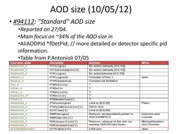 AOD size (10/05/12)