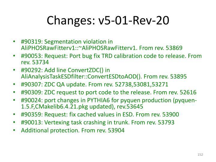 Changes: v5-01-Rev-20