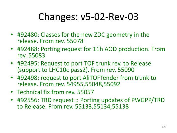 Changes: v5-02-Rev-03