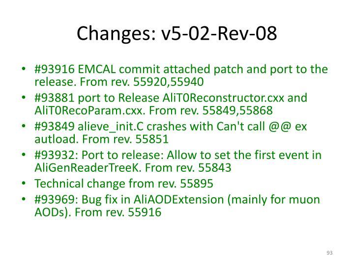 Changes: v5-02-Rev-08