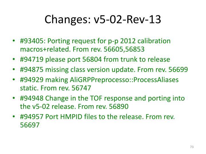 Changes: v5-02-Rev-13