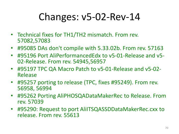 Changes: v5-02-Rev-14