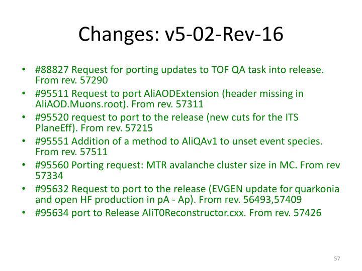 Changes: v5-02-Rev-16