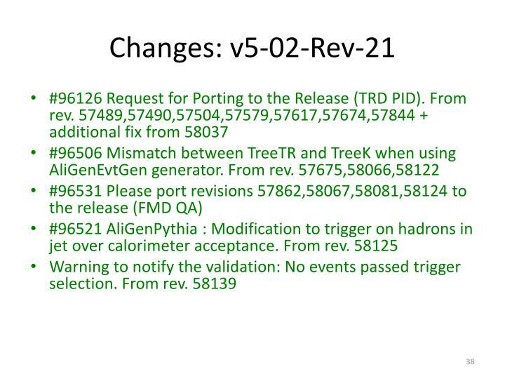 Changes: v5-02-Rev-21