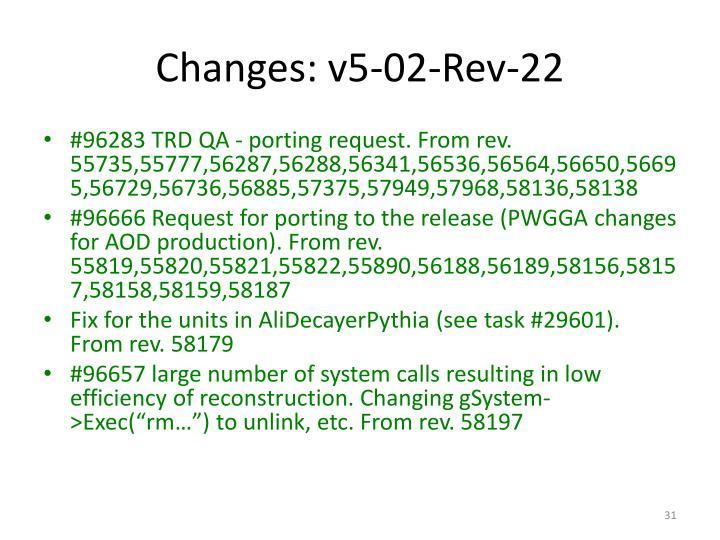 Changes: v5-02-Rev-22