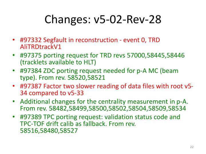 Changes: v5-02-Rev-28