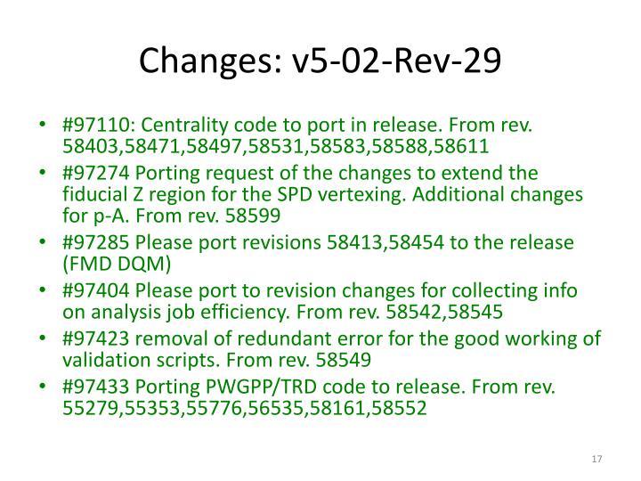 Changes: v5-02-Rev-29