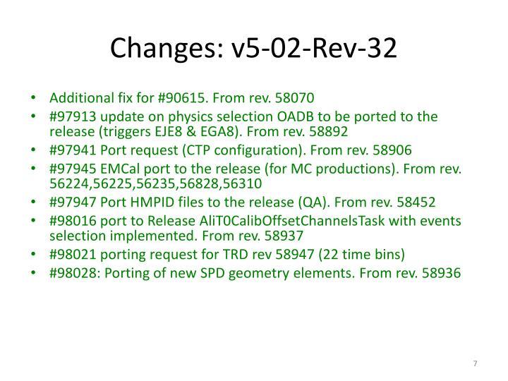 Changes: v5-02-Rev-32