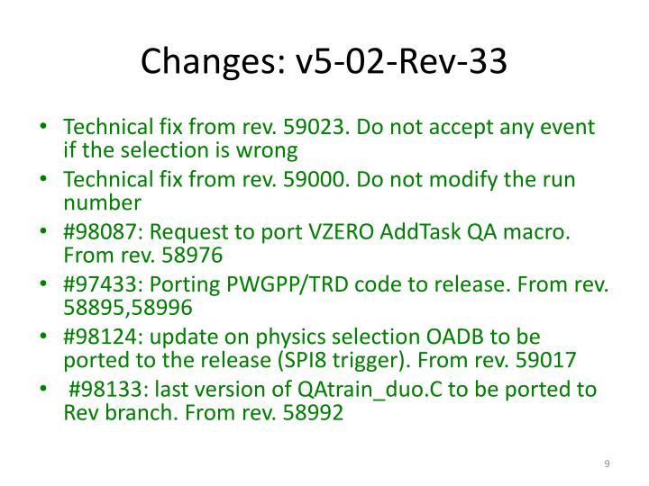 Changes: v5-02-Rev-33