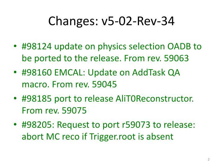Changes: v5-02-Rev-34