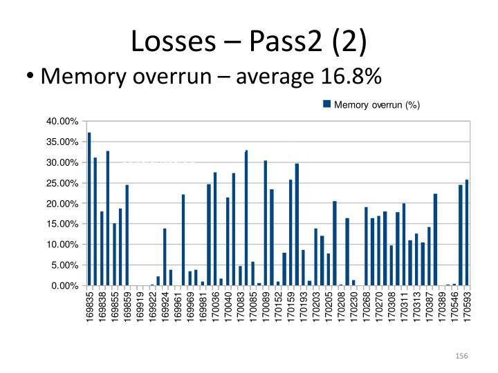 Losses – Pass2 (2)
