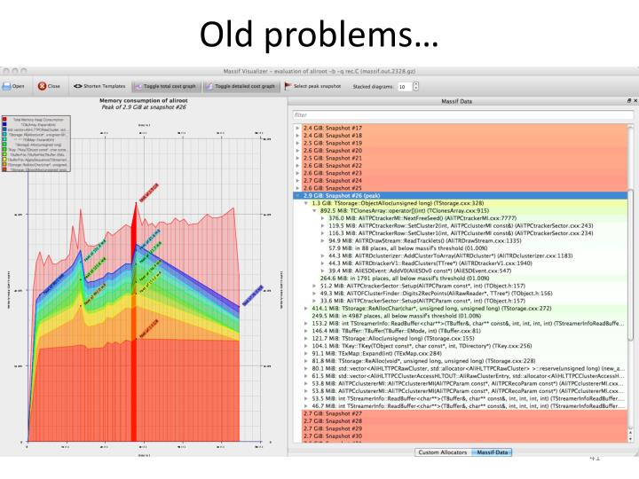 Old problems…