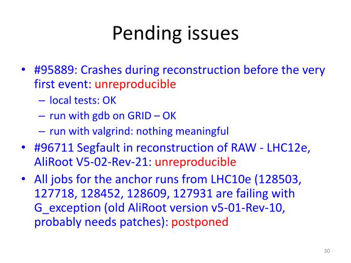 Pending issues