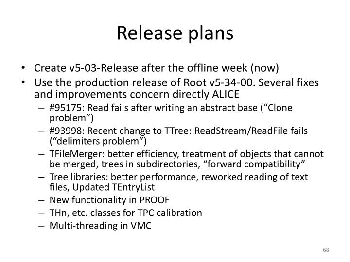 Release plans