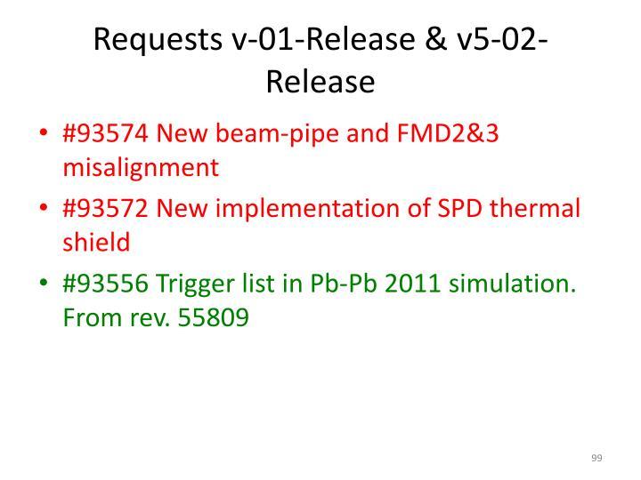 Requests v-01-Release & v5-02-Release