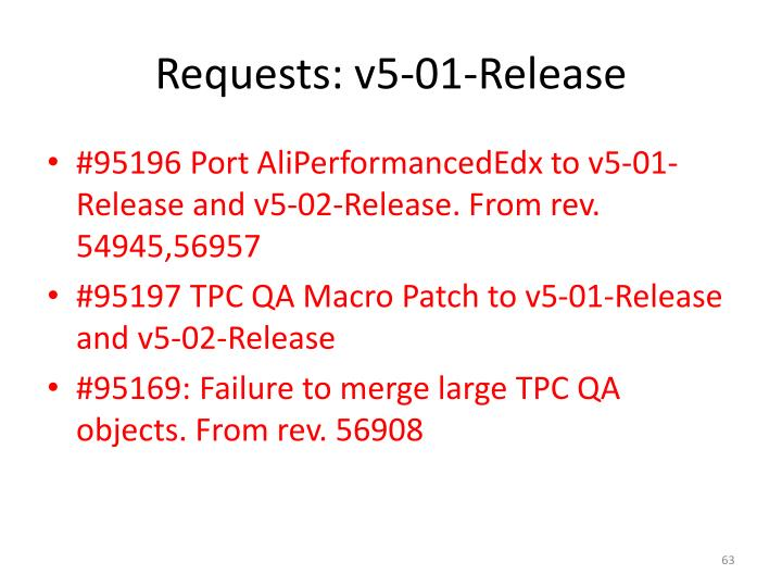 Requests: v5-01-Release
