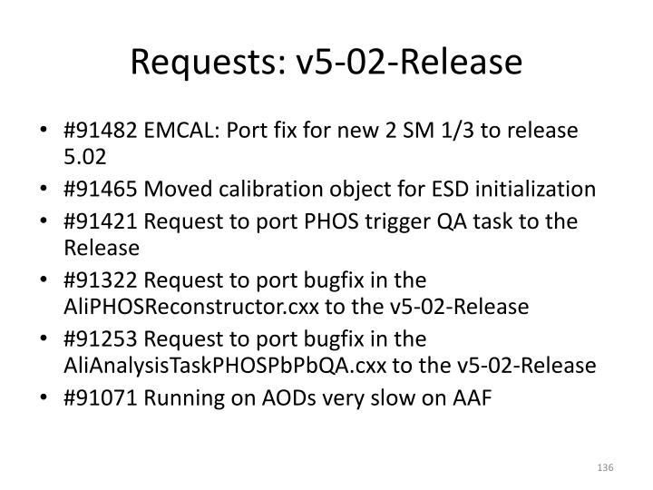 Requests: v5-02-Release