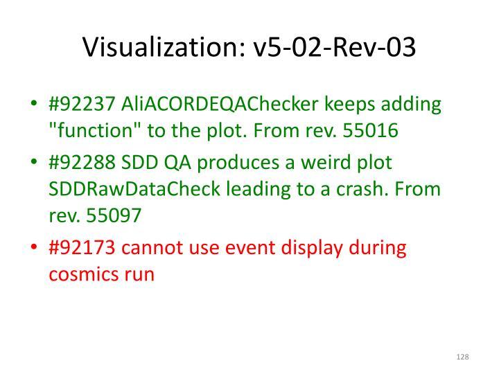 Visualization: v5-02-Rev-03