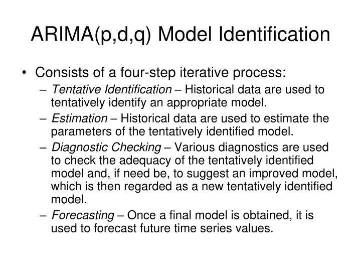 ARIMA(p,d,q) Model Identification