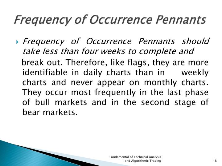 Frequency of Occurrence Pennants