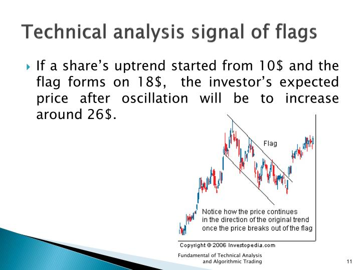 Technical analysis signal of flags