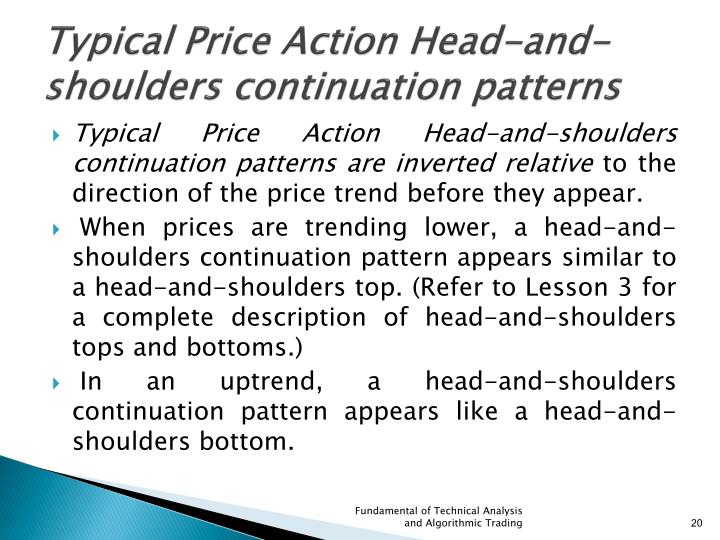 Typical Price Action