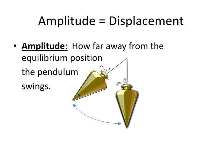 Amplitude = Displacement