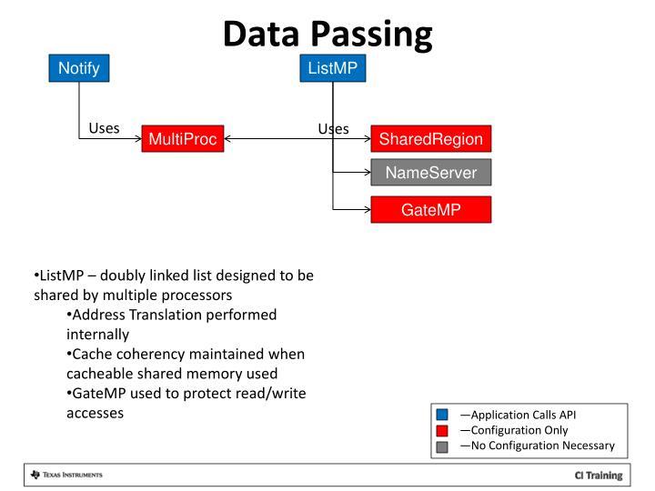 Data Passing