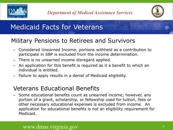 Medicaid Facts for