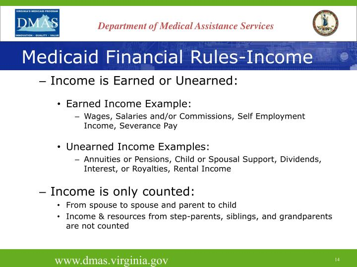 Medicaid Financial Rules-Income