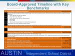 board approved timeline with key benchmarks
