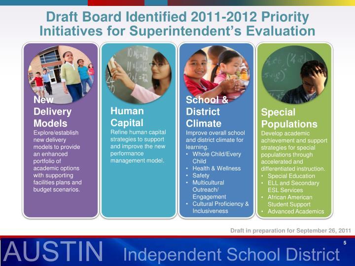 Draft Board Identified 2011-2012 Priority