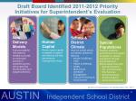 draft board identified 2011 2012 priority initiatives for superintendent s evaluation