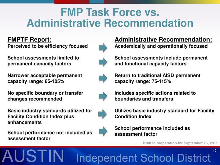 FMP Task Force vs.