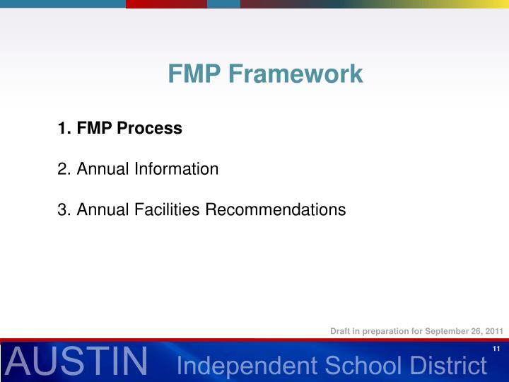 FMP Framework