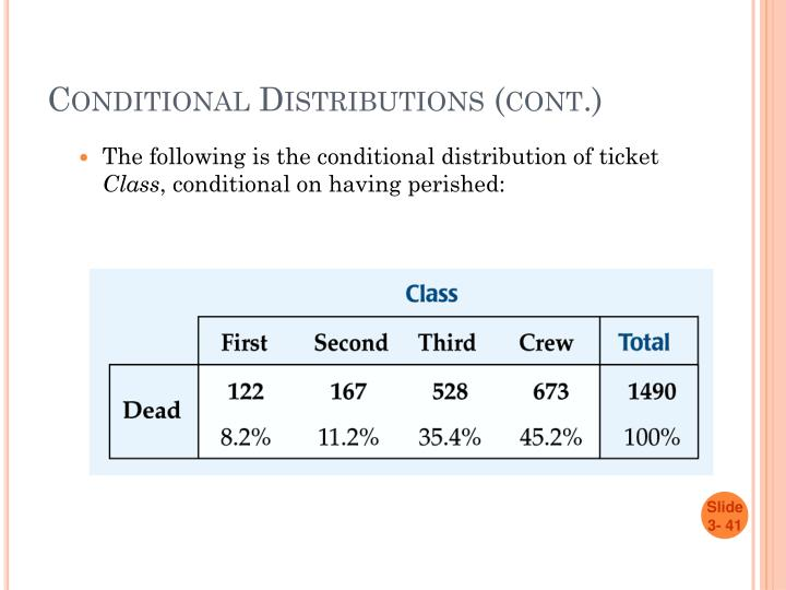 Conditional Distributions (cont.)