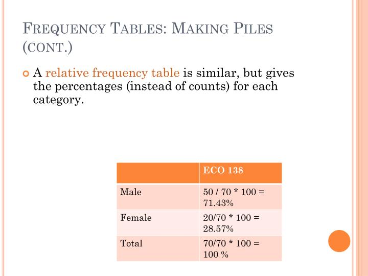 Frequency Tables: Making Piles (cont.)