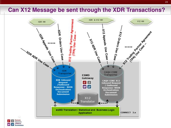Can X12 Message be sent through the XDR Transactions?