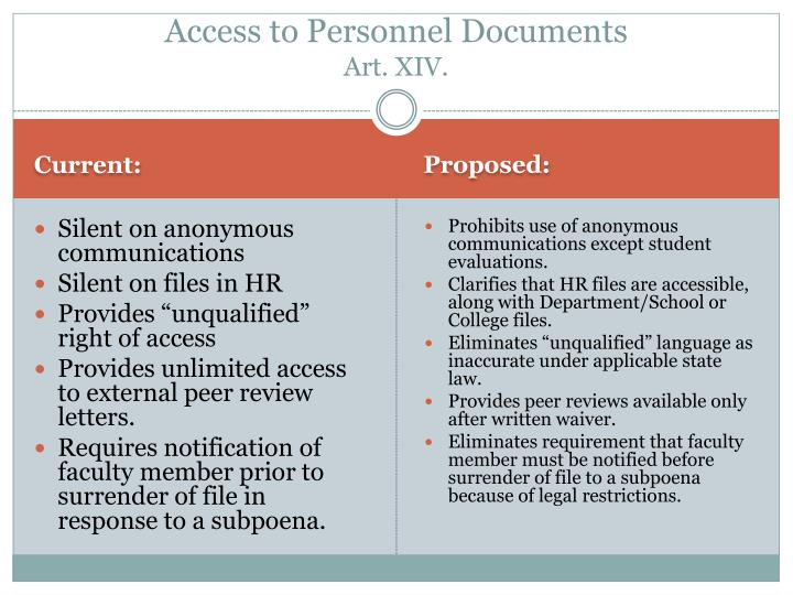 Access to Personnel Documents