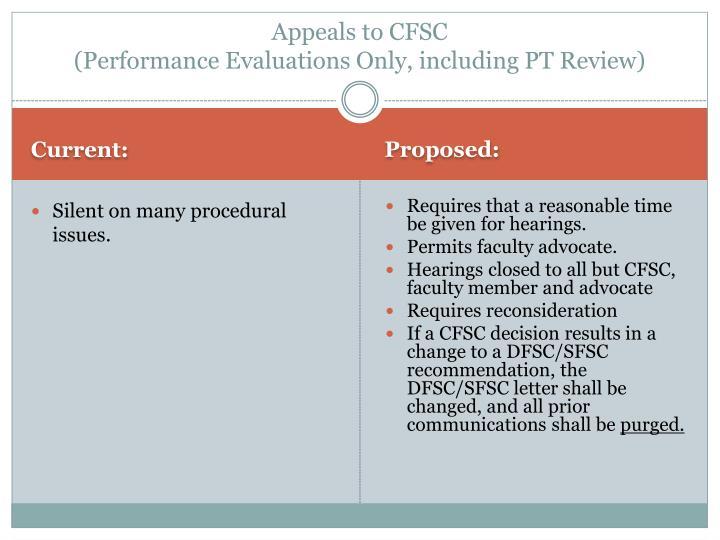 Appeals to CFSC