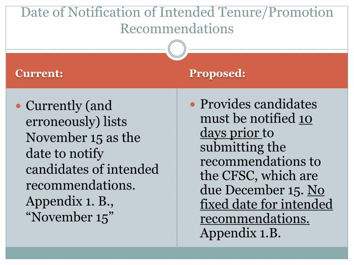 Date of Notification of Intended Tenure/Promotion Recommendations