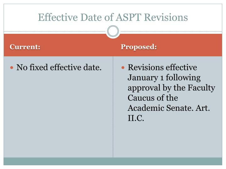Effective Date of ASPT Revisions