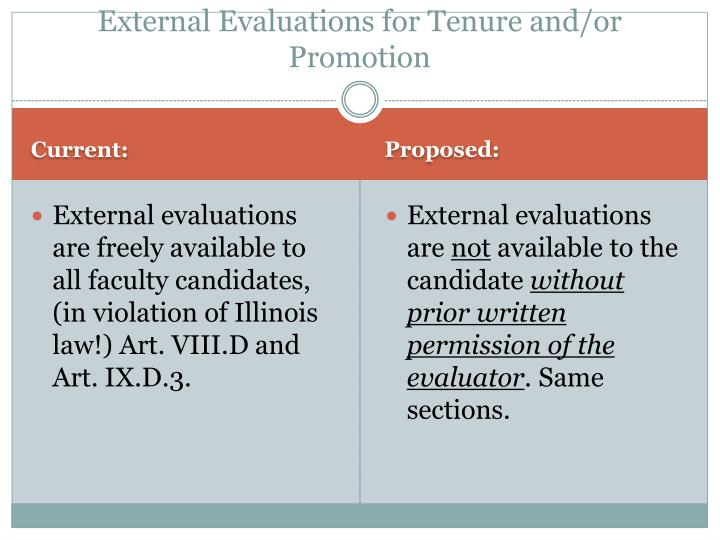 External Evaluations for Tenure and/or Promotion