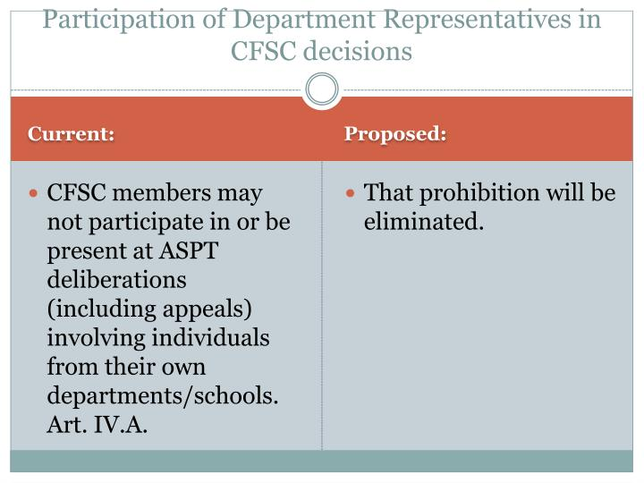 Participation of Department Representatives in CFSC decisions